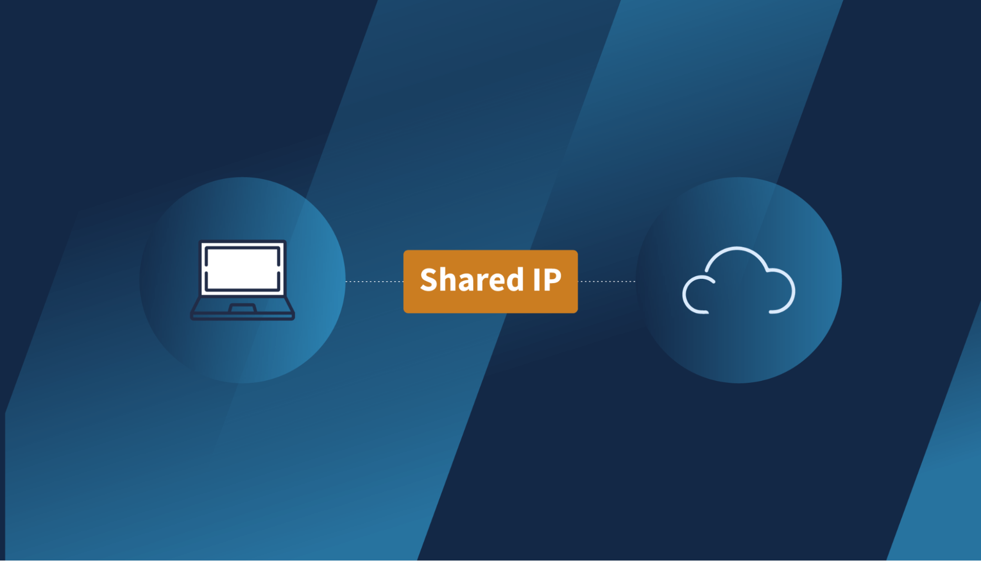 any person you download a torrent from (or share one with) can potentially see your IP address